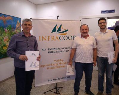 Reunião  INFRACOOP